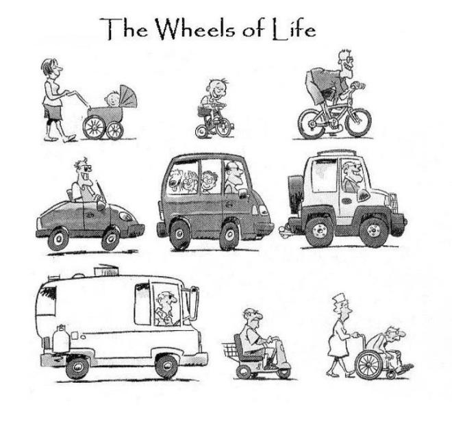 livet på hjul